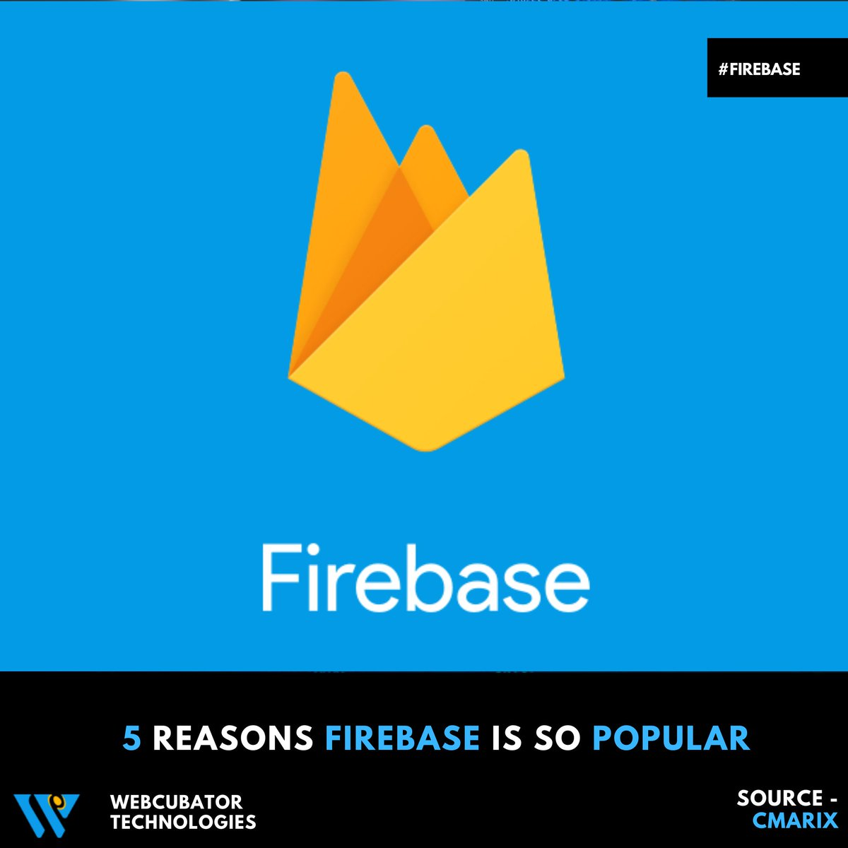On #Day6  0f #7DaysOfCoding, #WebcubatorTechnologies would like to give you 5 reasons for its popularity.  1. Built-In Analytics  The Analytics dashboard is free and. ...click here to read more  https:// bit.ly/2NZOWBV       #mobiledevelopment #appdevelopment #programming #programmer<br>http://pic.twitter.com/qhQlgXQ10N