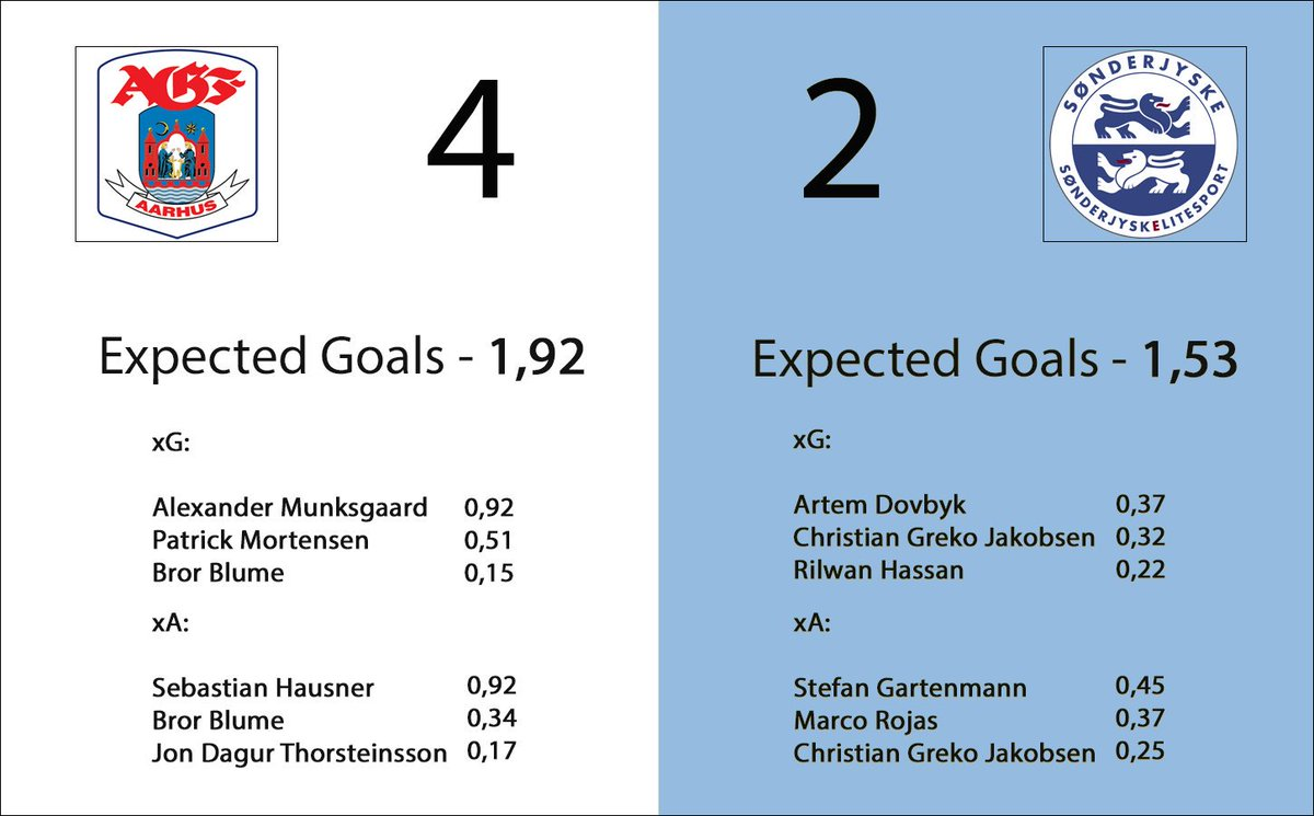 Tap In - Fodboldanalyse