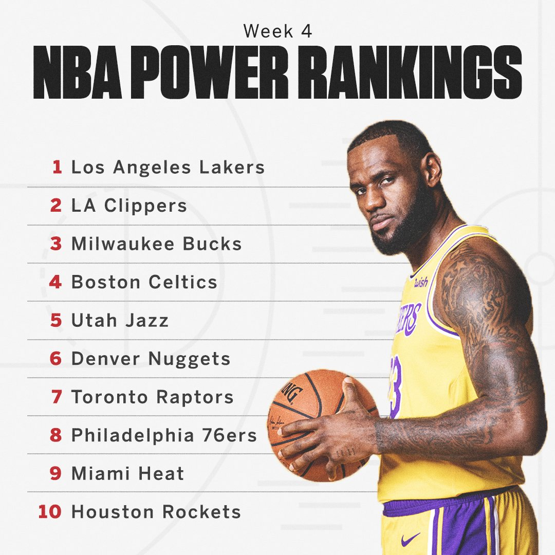 The Lakers take over the No. 1 spot in our latest Power Rankings.  Full list: https://t.co/pAQ4xQUbY9 https://t.co/jok1zd33ZB