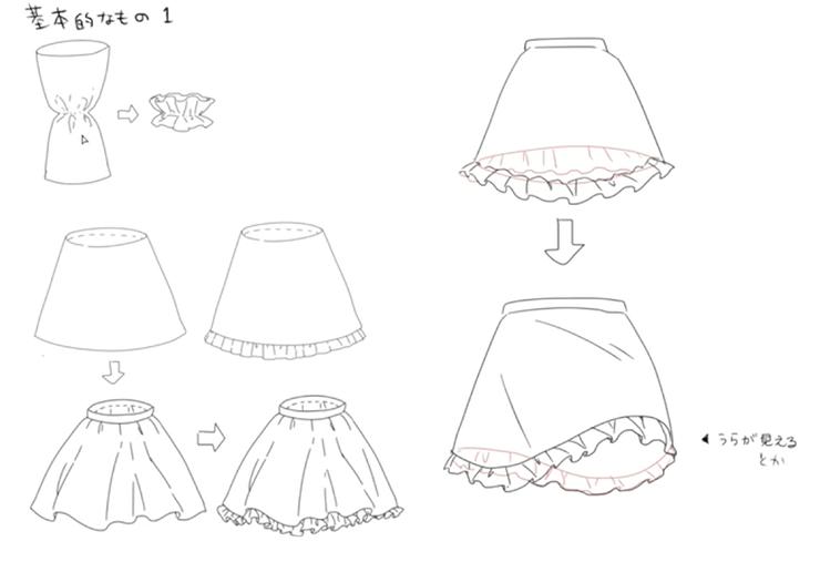 ✍️描くのが大変なフリルのコツ👗 パターン化せず、見る角度によって描き方を変える必要があります(。`・д・) ハッ!