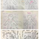 Image for the Tweet beginning: Pupils have been completing 'roles