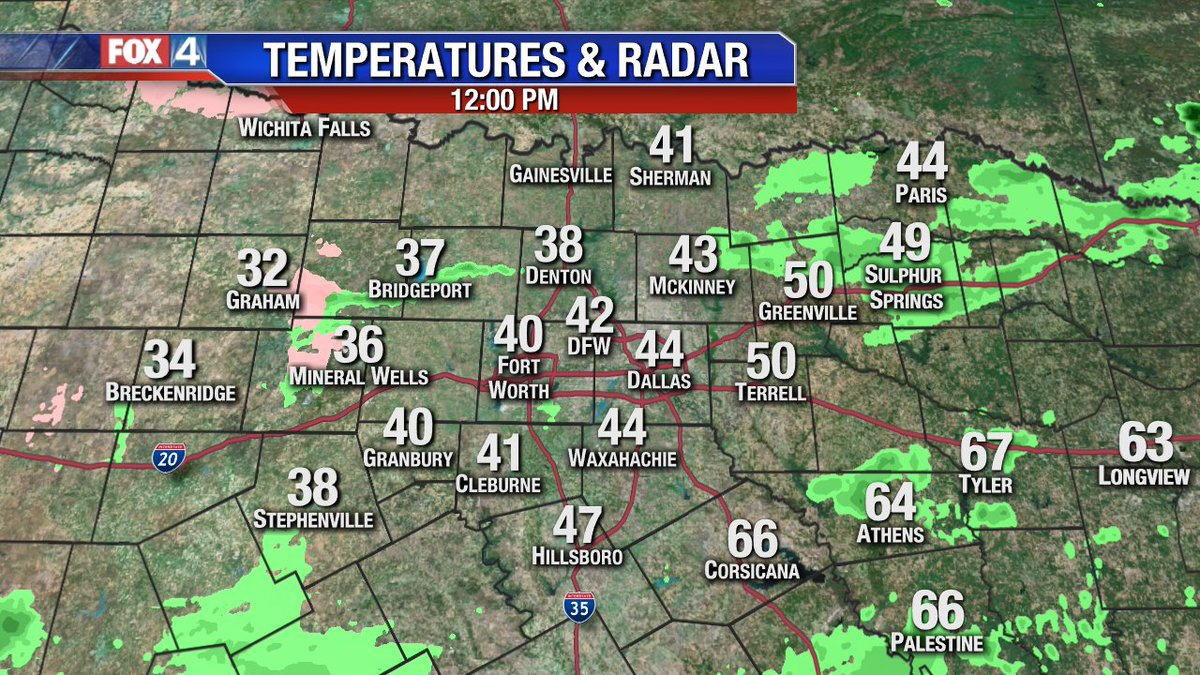 A look at the radar and temperatures as of noon... #fox4weather