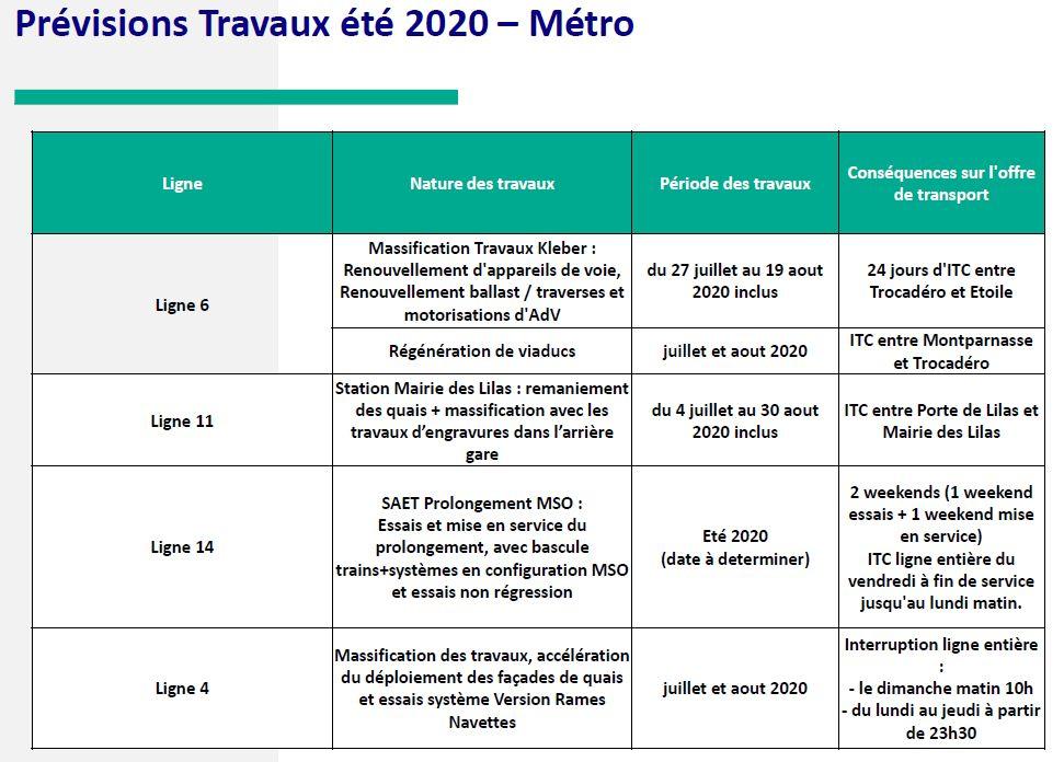 MP14 - [Métro] Prolongement ligne 11 : Rosny-Bois-Perrier, Noisy-Champs - Page 8 EJHMGcXX0AEEYCd