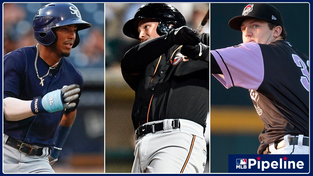 In @williamfleitchs prediction of one future #MLB MVP from each team, he chooses seven players who are currently on a teams Top 30 Prospects list, including @MLBs Nos. 1, 6 & 7 overall prospects: atmlb.com/2NzVPLj