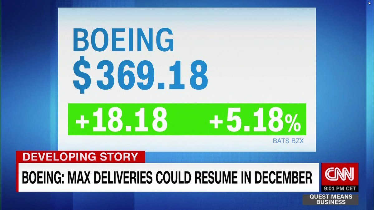 Image for the Tweet beginning: Boeing's stock jumps after the