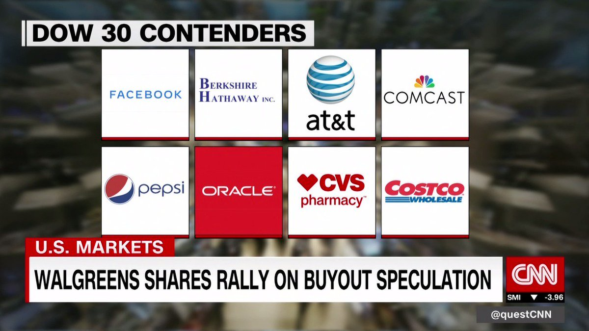 Image for the Tweet beginning: Shares of Walgreens Boots Alliance