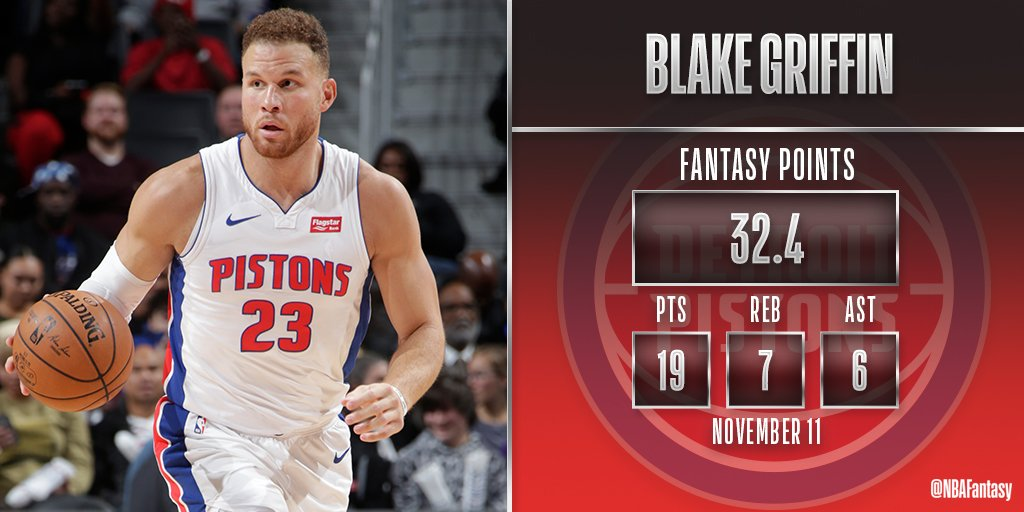 @NBAFantasy's photo on Blake Griffin