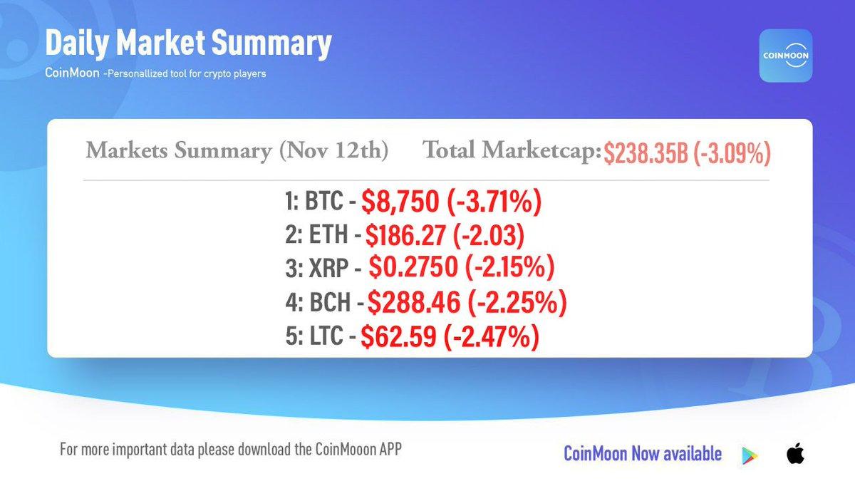 cryptocurrency market summary