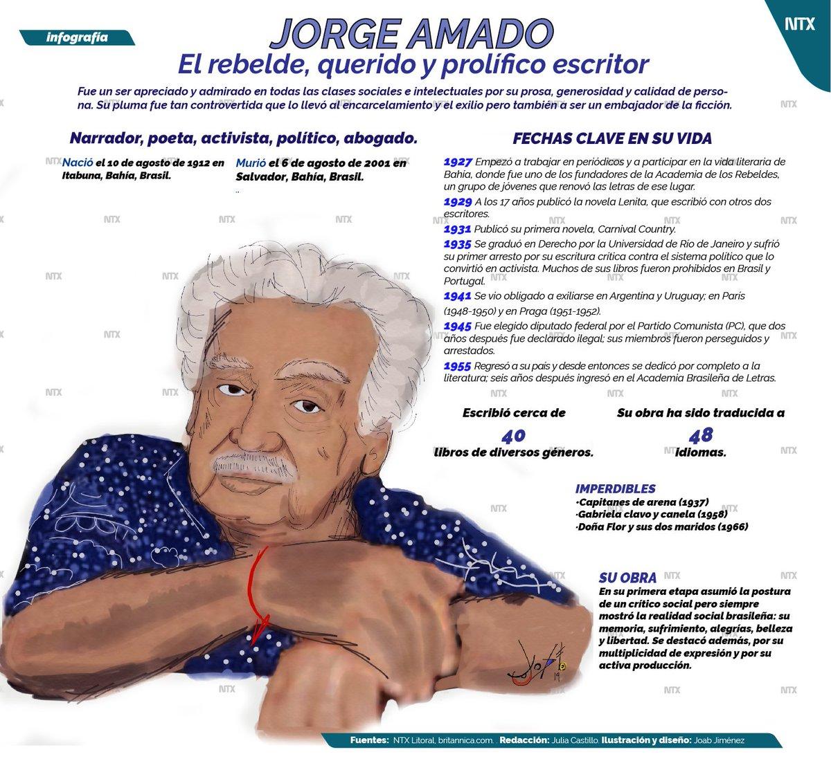 📈#INFOGRAFÍA | «Jorge Amado. El rebelde, querido y prolífico escritor».• #Notimex