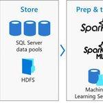 Image for the Tweet beginning: Build An Intelligent #Analytics Platform