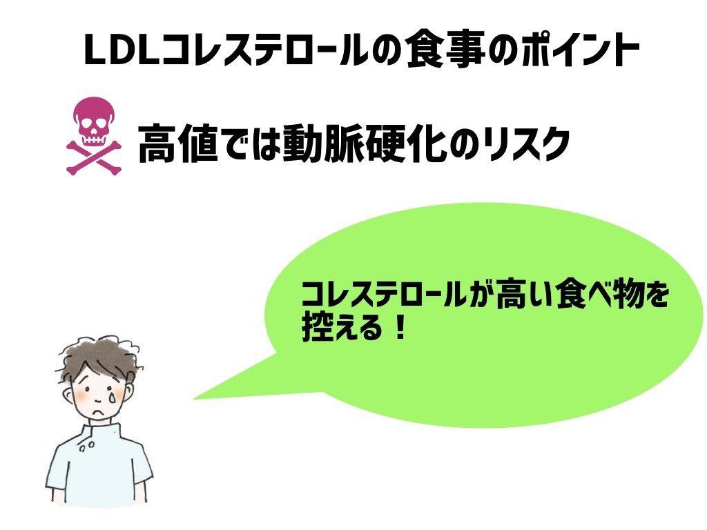 Ldl コレステロール 基準 値