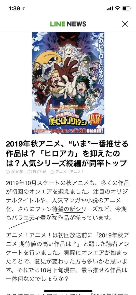 ファンの方が教えてくれましたが、この秋のアニメの「推せるアニメ」ランキングで、ちはやふるが「SAO」と同率一位と。わあ!ありがとうございます!マッドハウスの皆さんの頑張りの賜物…😭 #ちはやふる3 #ちはやふる  #chihaya_anime