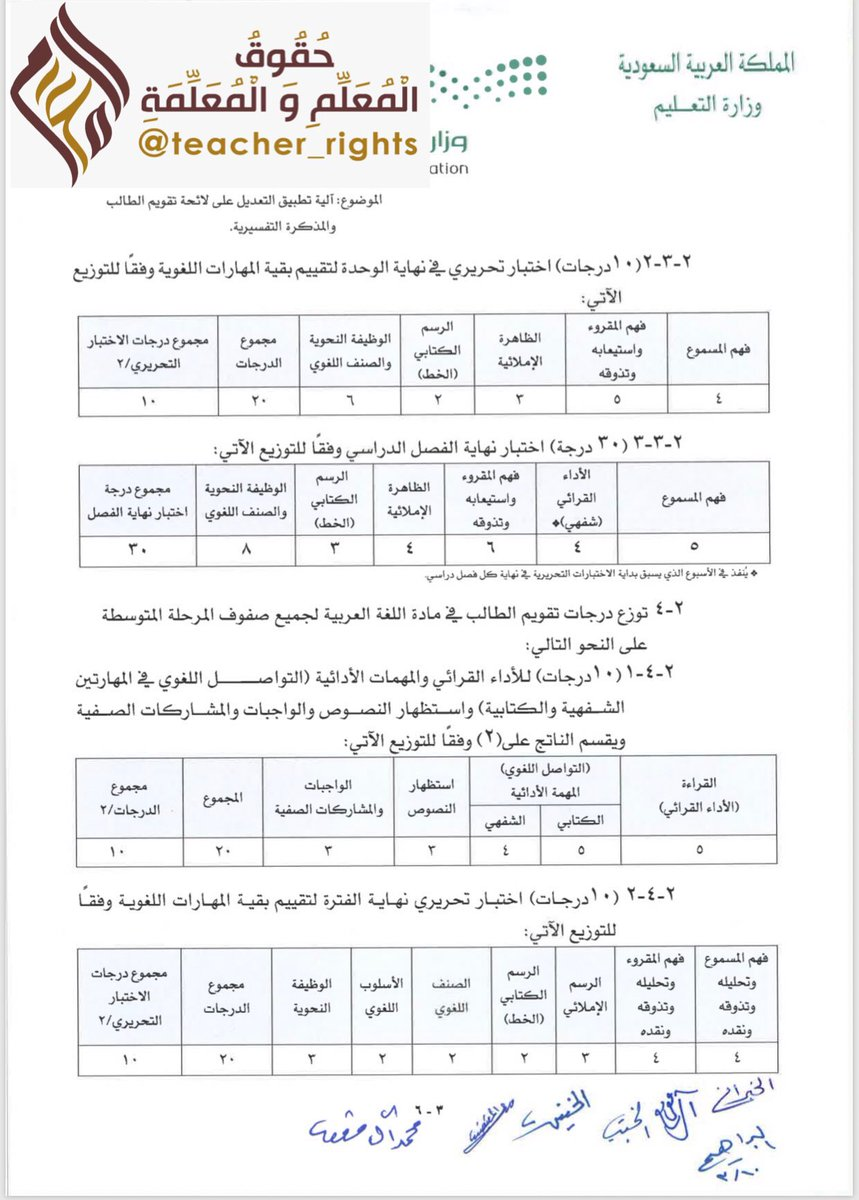 البوابة التعليمية On Twitter توزيع الدرجات الجديد في المرحلة الابتدائية