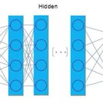 Image for the Tweet beginning: Understanding Neural Networks. #BigData #Analytics