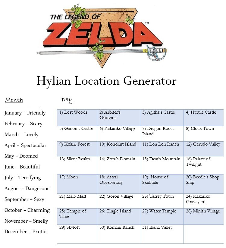 If you lived in the world of #Zelda, where would you live? Find out using your birth month and day.   Where in the world of Hyrule do you live?