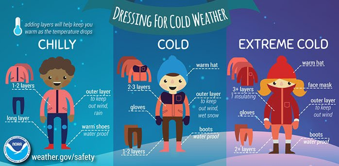Burrrrrrrrrr! Read these tips to protect yourself when working outdoors in frigid temperatures. #UnionStrong #SafetyFirst #LIUNA  https://www. lhsfna.org/index.cfm/life lines/february-2018/preventing-cold-stress-while-working-outdoors/  … <br>http://pic.twitter.com/cYVwSK8uZx