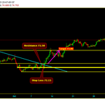 Image for the Tweet beginning: $AUDJPY : Well above target,