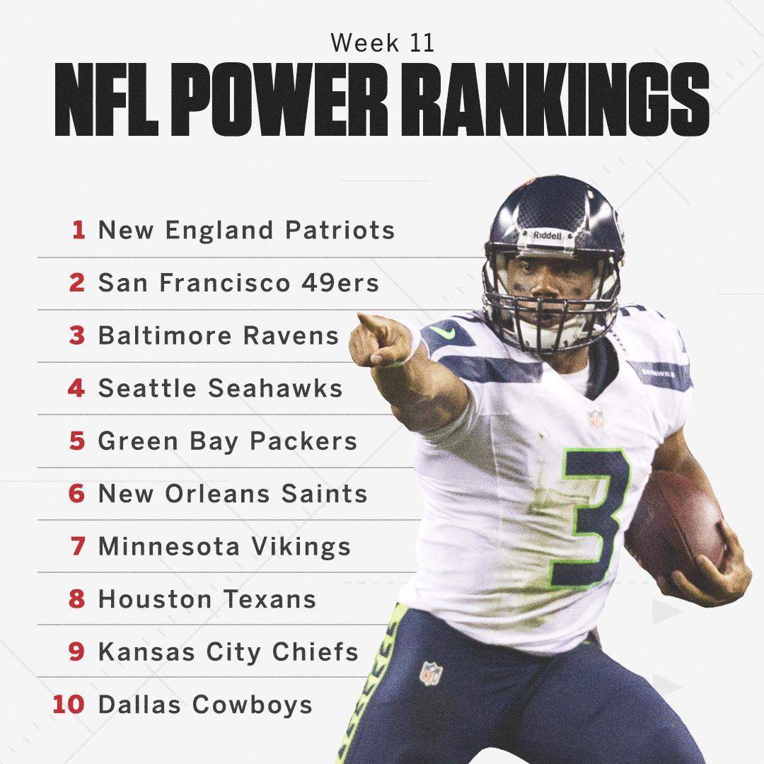 Russell Wilson and the Seahawks are surging in our latest Power Rankings 📈 Full list: es.pn/2CNTVAN