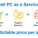 Image for the Tweet beginning: Announcing Dell PC as a
