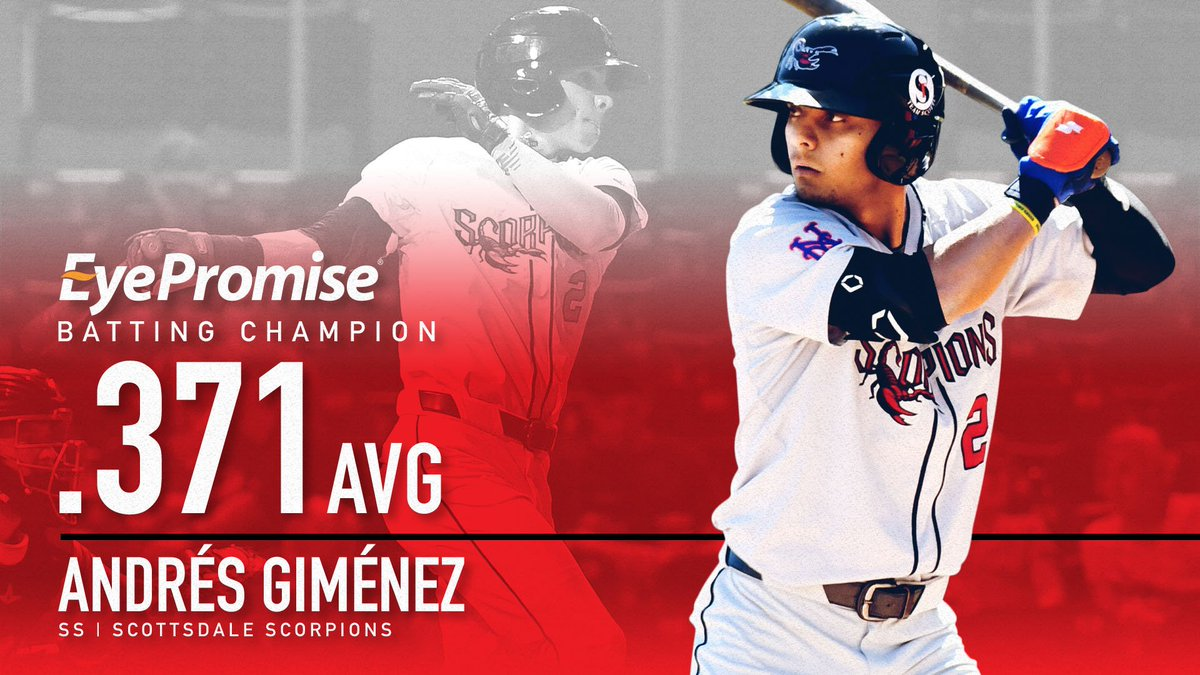 Check out @EyePromisegg blog on their latest batting champion, @andresgimenez of the @Mets! eyepromise.com/blog/andres-gi…