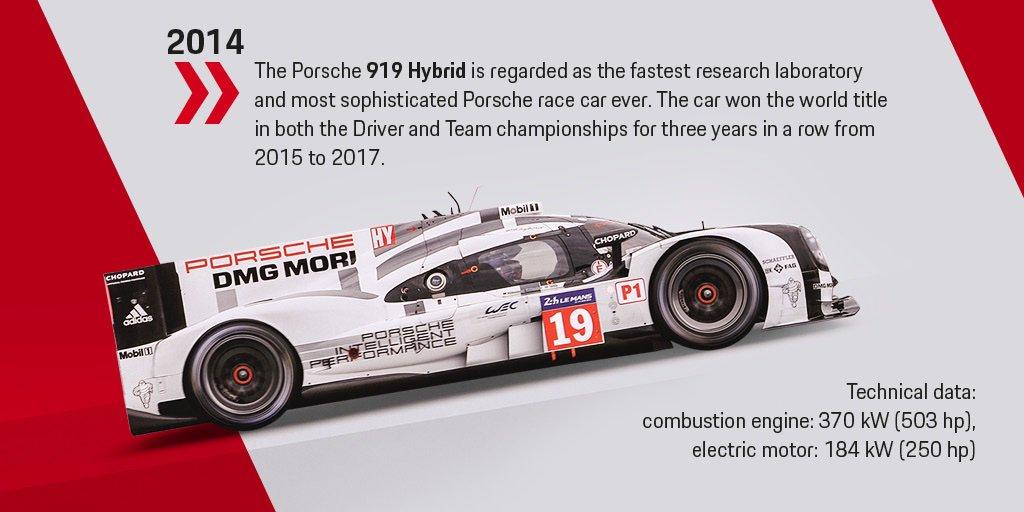 #HistoryMeetsFuture: Porsche returned to the top tier of the World Endurance Championship with the 919 Hybrid #Innovation #PorscheFormulaE #ABBFormulaE #startfromzero<br>http://pic.twitter.com/lVdip0kIvH