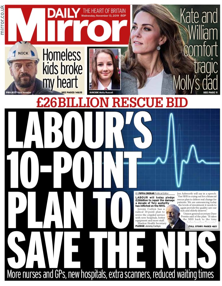 Tomorrows front page: Labours 10-point plan to save the NHS #tomorrowspaperstoday mirror.co.uk/news/politics/…