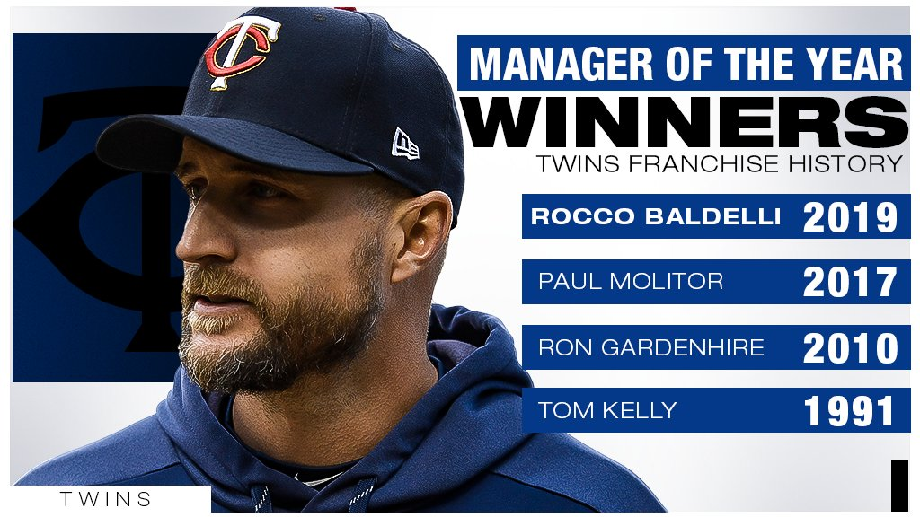 Managers del Año