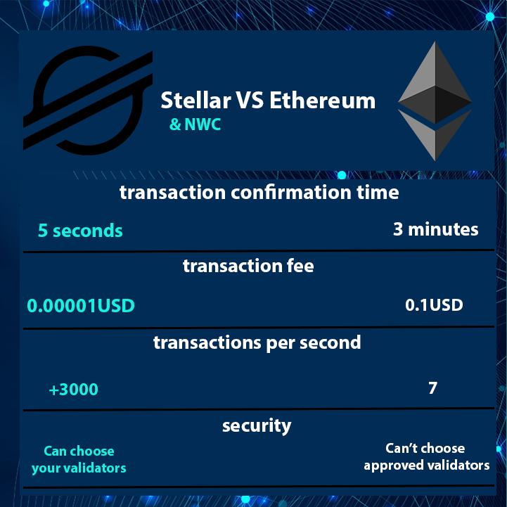 reddit.com cryptocurrency exchange