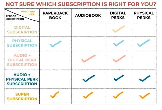 Were so excited about our 2020 subscription options, including a much-requested audiobook option with @librofm! Find the subscription thats right for you: store.dftba.com/collections/li… Find out more about Lifes Library: lifeslibrarybookclub.com