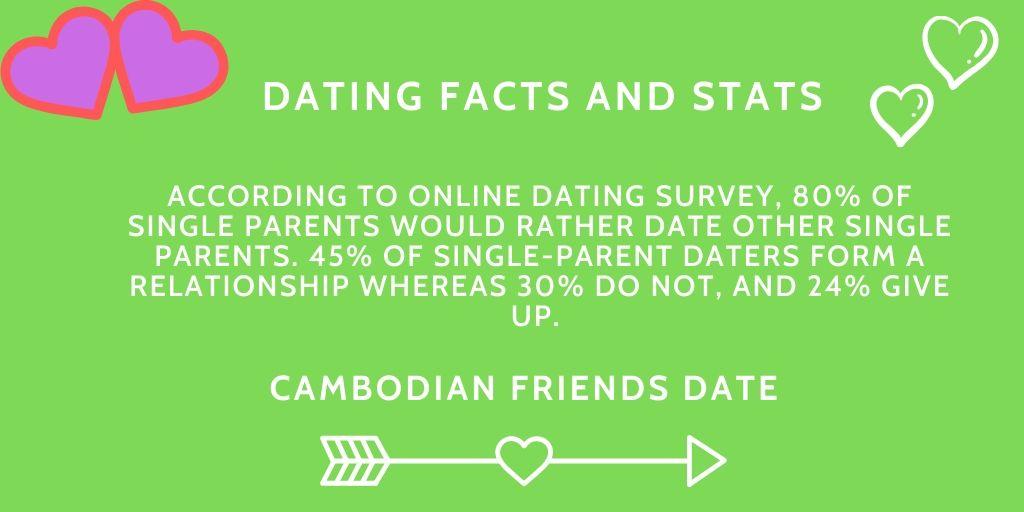 všetky zadarmo online dating stránky POF datovania Thunder Bay