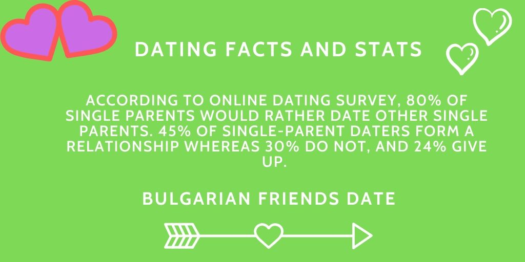 architecture dating site