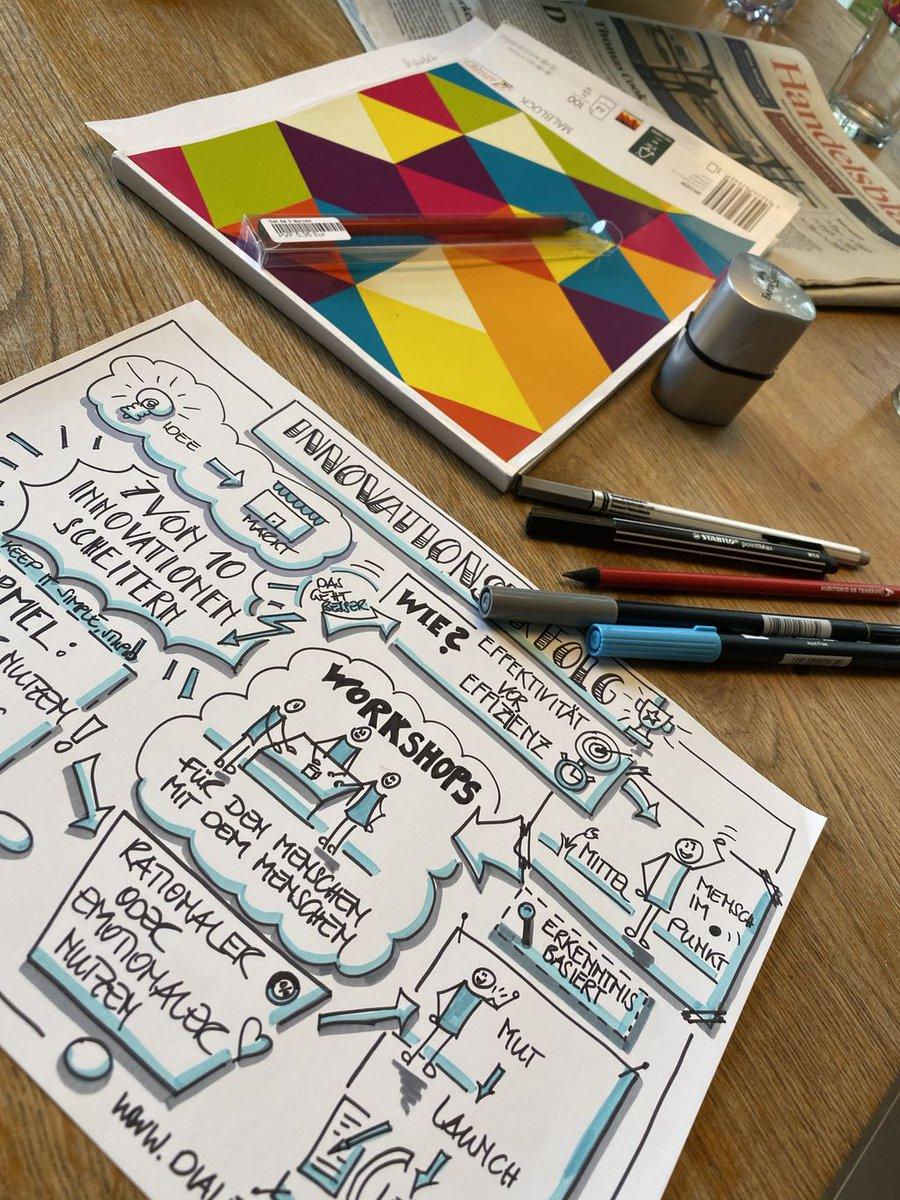 test Twitter Media - Ich war fleißig. Hatten Architekturstudenten der  #FHAachen zu Besuch und während der Kollege vorstellte was wir so machen, habe ich mit gemalt. Das ist es also #innovation #empirie #ki #DieZukunftistmenschlich #kiss #sketchnotes #bildfolgt @Dialego #mehrimbuch https://t.co/k9ywRwCTcu