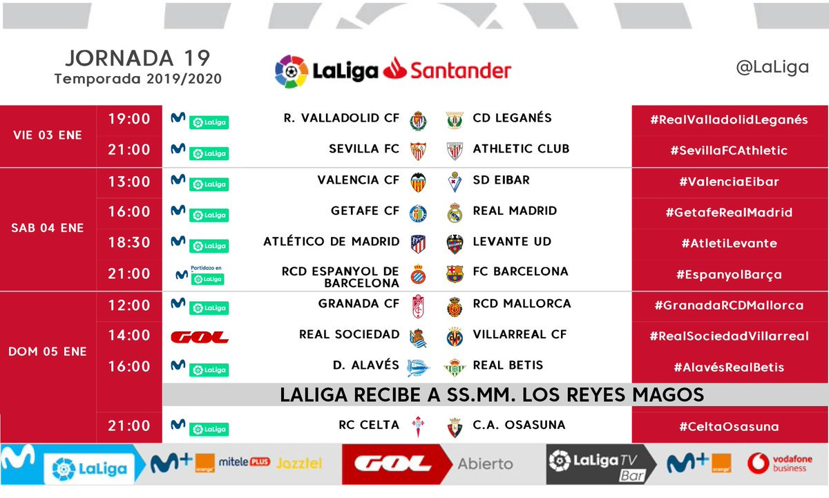 Los horarios de la jornada 19 en LaLiga Santander.