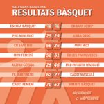 Image for the Tweet beginning: BÀSQUET 🏀 | Resultats del