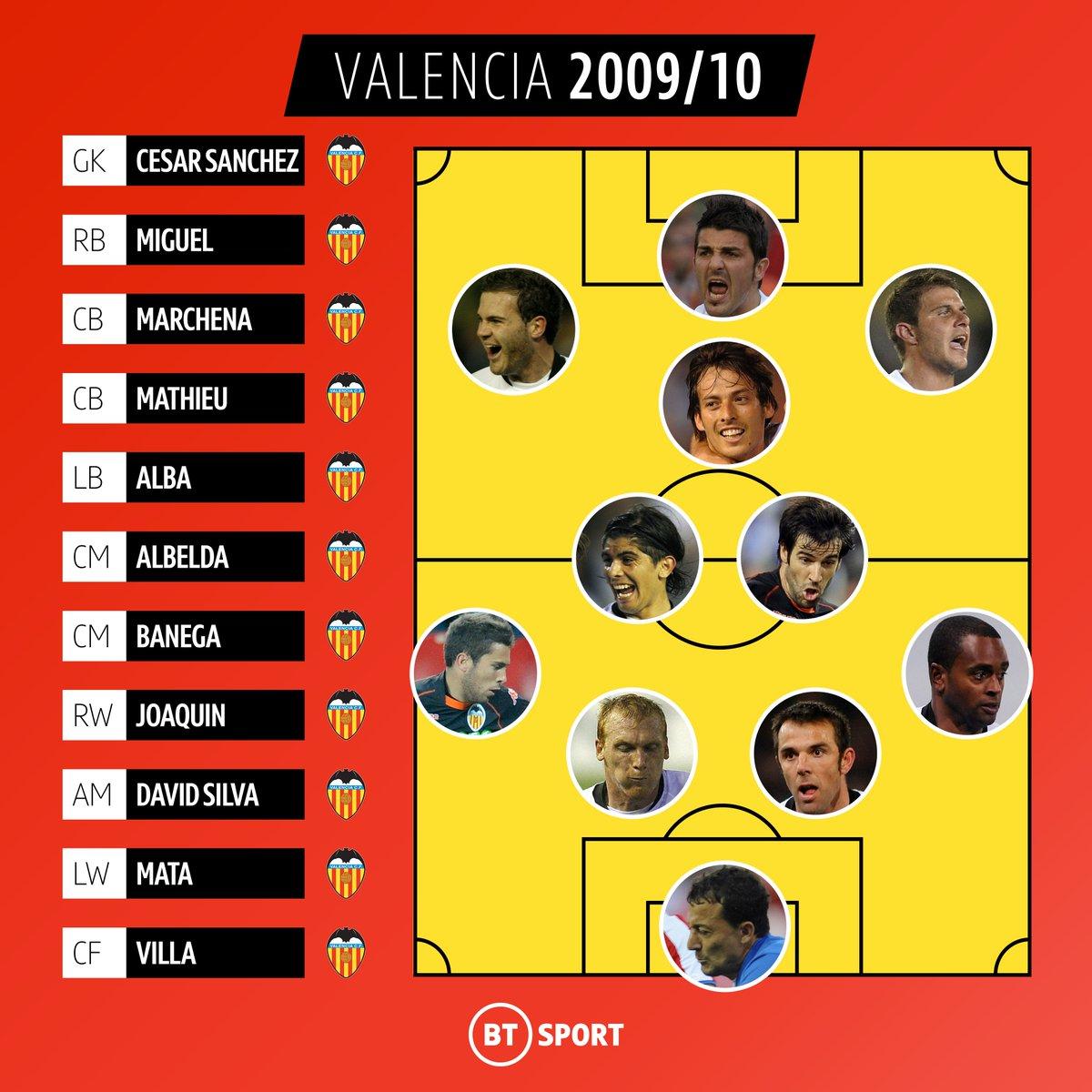 Villa x Silva x Mata That 2010 Valencia side was a lot of fun! All with Unai Emery at the helm.