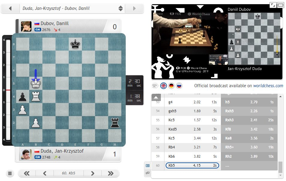 test Twitter Media - After coming back from the dead in the 2nd 25-minute game Jan-Krzysztof Duda is through to play Alexander Grischuk in the #GrandPrixFIDE final! https://t.co/xbVmdd7aX0  #c24live https://t.co/RyNH7fqoc5