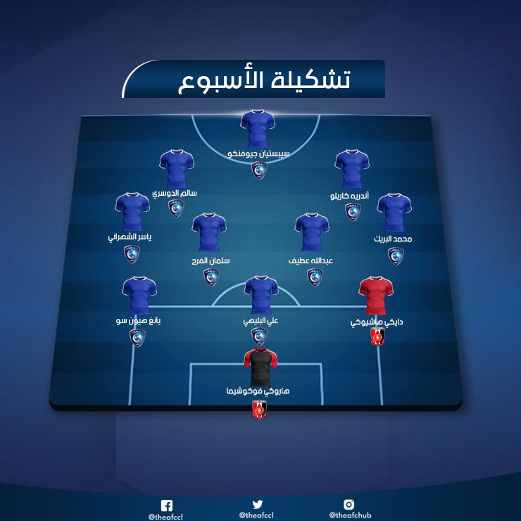 RT @theAFCCL_ar: آداء مثالي من @Alhilal_FC مكّن نجومه من اكتساح فريق الأسبوع في #دوري_أبطال_آسيا 🔝💪 https://t.co/W73HSE6Lmw