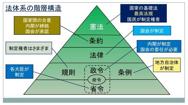 2020年からの日米FTAで日本の健康保険崩壊説 ...