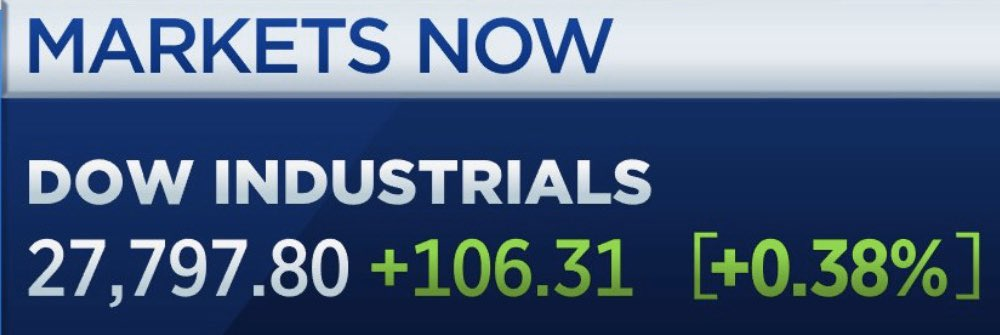 In other news... the Dow Jones Industrial Average hits a NEW all-time high! #Winning<br>http://pic.twitter.com/2Cmlpy61qZ