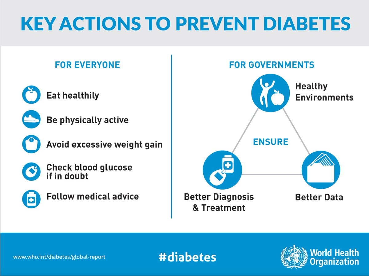 test Twitter Media - You can prevent or delay the onset of type 2 #diabetes, through:  🍎Healthy diet 🏊‍♀️regular physical activity 🧘‍♂️maintaining a normal body weight 🚭avoiding tobacco use.  https://t.co/nuKkjXeGer #WorldDiabetesDay #BeatNCDs https://t.co/HtD64BeRCZ