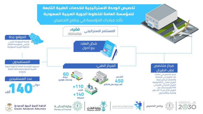 توقيع عقد تخصيص أول مرفق صحي حكومي بالسعودية معلومات مباشر