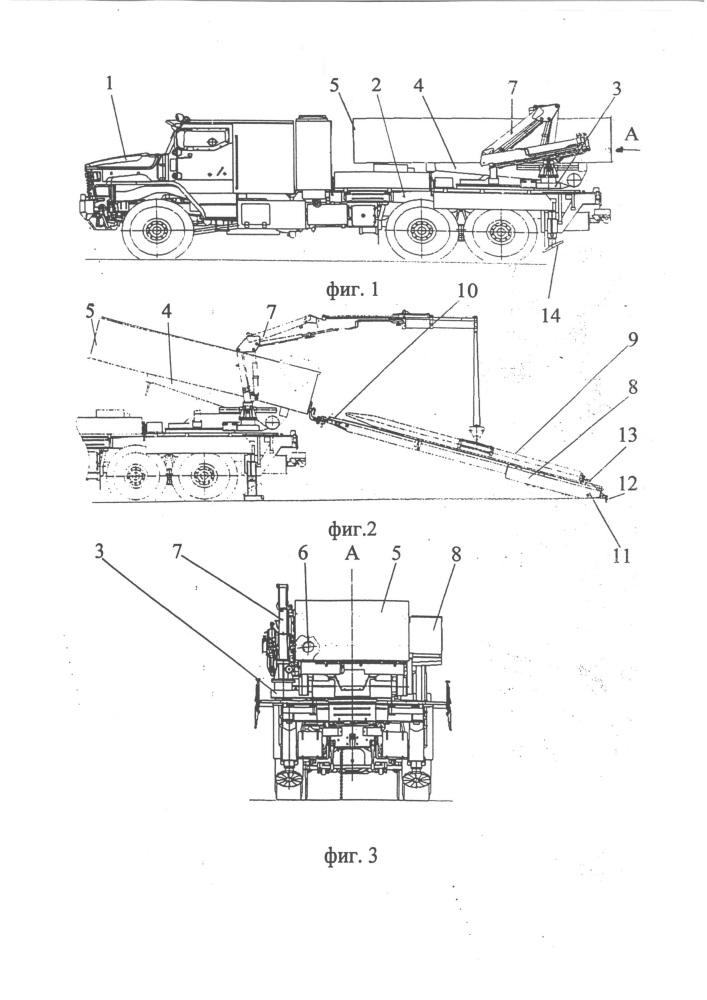 Você pensa que os russos têm um TOS-1/TOS-2 com rodas ou outros projetos de lança-foguetes múltiplos?