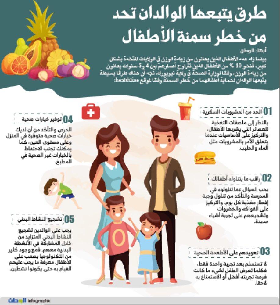 توفير خيارات صحية في المنزل أحد الطرق للحد من سمنة الأطفال. (الوطن)