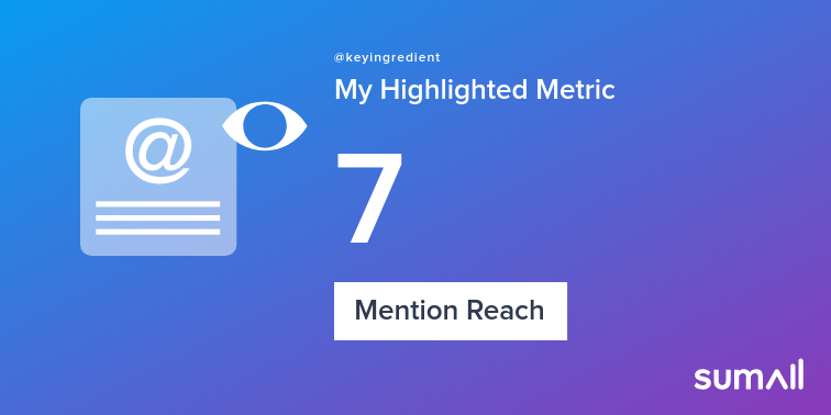 My week on Twitter 🎉: 2 Mentions, 7 Mention Reach. See yours with https://t.co/hujEL4yMW7 https://t.co/kQnPDufkSO