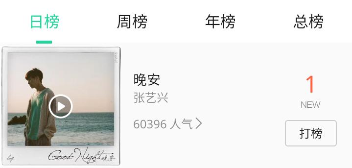 EXO LAYs New Song Is Currently #1 In QQ Music Chart After Its Release Earlier 🎉👏🎉 Congratulations @layzhang #LayLoveSong_GoodNight #EXO #EXODEUX @weareoneEXO @exoonearewe #ObsessedWithSEHUN