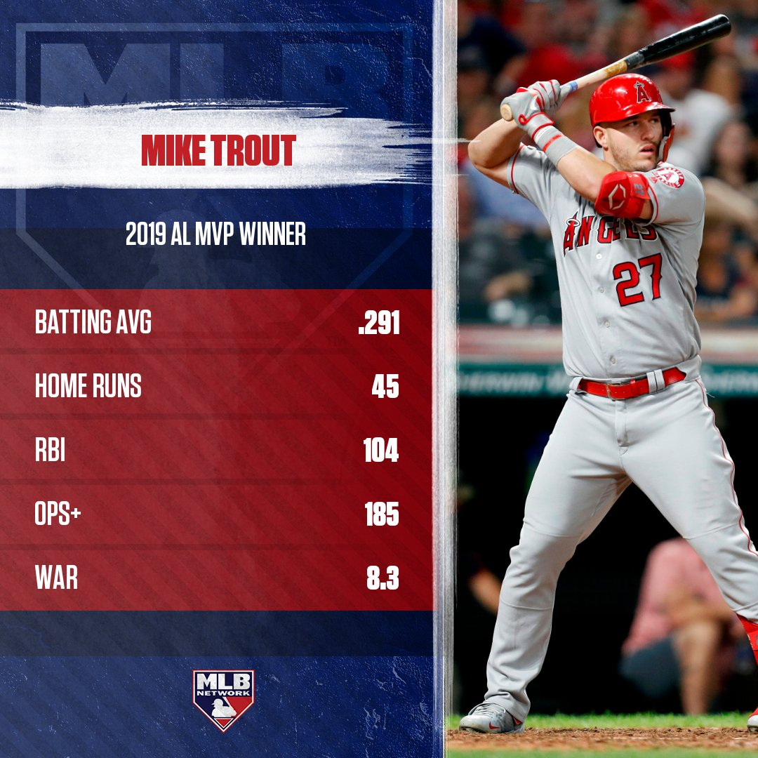 @MLBNetwork's photo on Mike Trout