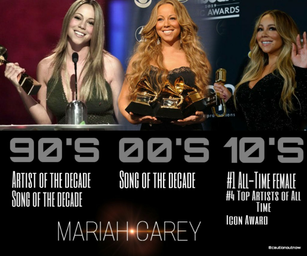 The Beyhive were triggered when i posted support for Taylor.ask support from #lambily and hive and so on.. . I stand alone in bunch of them saying shit when they can say no nicely. I didn't know the real tea between them... And calling mariah carey irrelevant? Grab some snacks <br>http://pic.twitter.com/uMZhTHBx7G