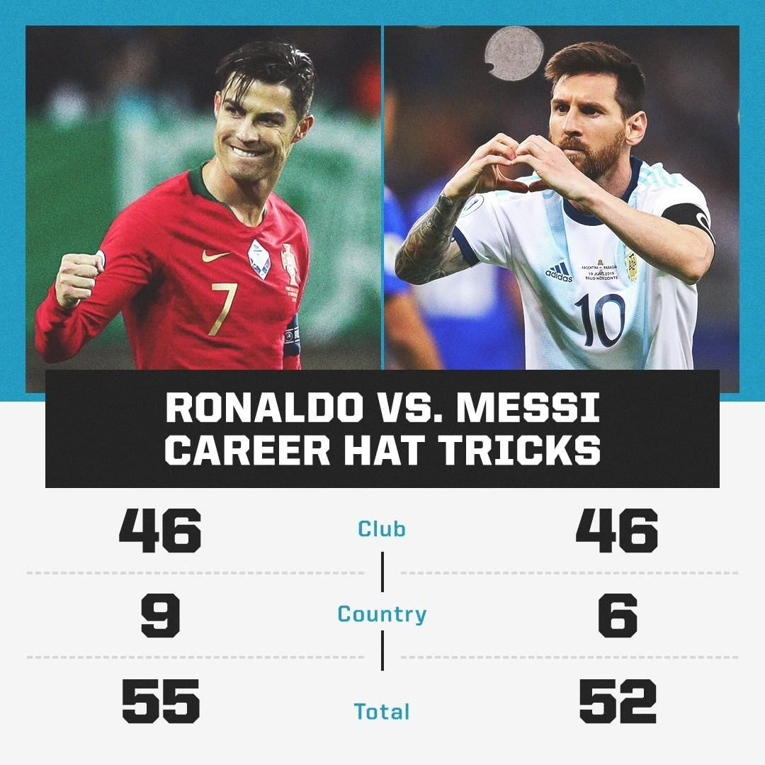 107 career hattricks from Cristiano and Messi. You won't enjoy a rivalry like this again in football. Two  <br>http://pic.twitter.com/N0RvVBEK0v