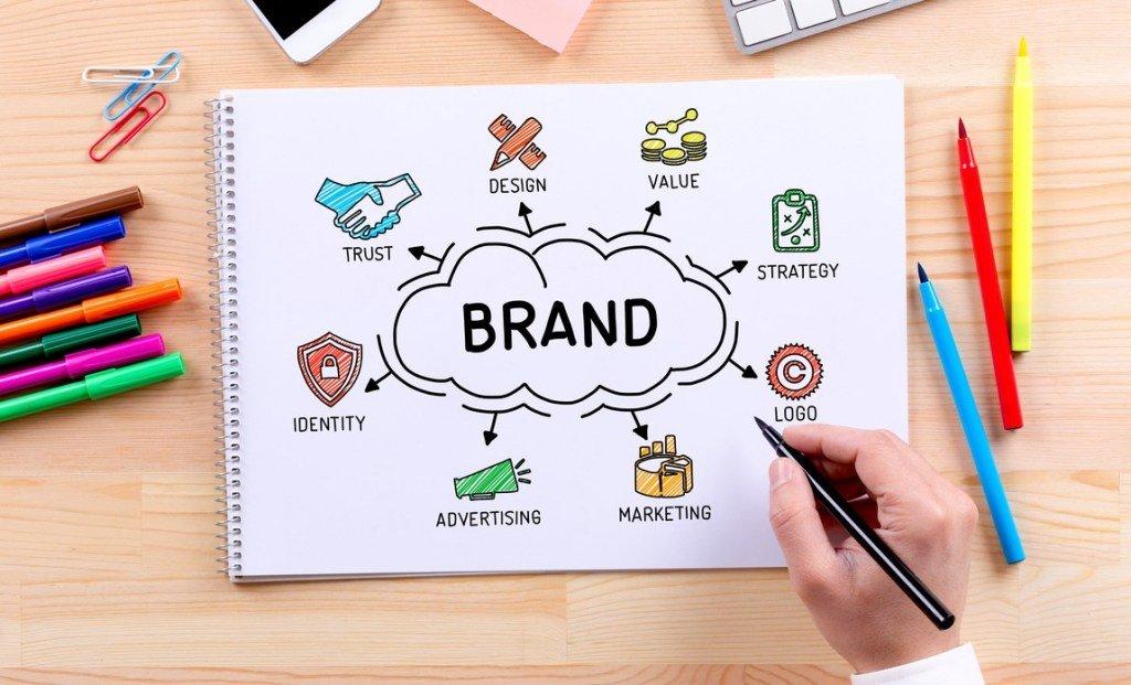 #google #searchengineoptimization #digitalagency #smm#digitalmarketingstrategy #success #websitedesign#bisnisonline #onlinebusiness #technology #motivation#bhfyp #marketingonline #emailmarketing #sales #like#digitalmarketer