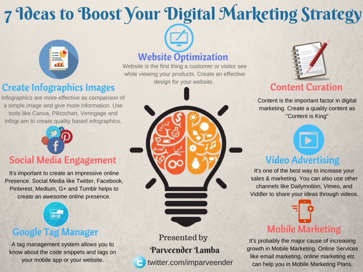 7 Ideas to Boost Your Digital Marketing Strategy. #DigitalMarketingStrategy #DigitalMarketing #MarketingStrategy #SEO #SEOTips #SEOProcess #Trends #socialmedia #GrowthHacking #ContentMarketing #smm #Marketing #OnlineMarketing #InternetMarketing  #Blogs